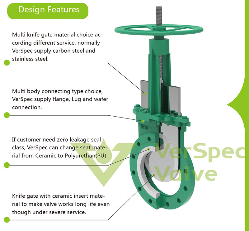 ceramic knife gate valve design features